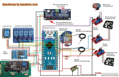 Контроллер для аквариума от AQUAKMV - 2градусника и кормушка.jpg